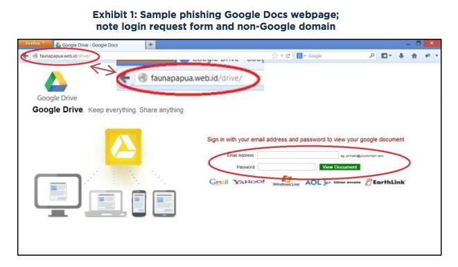 google_docs_phishing